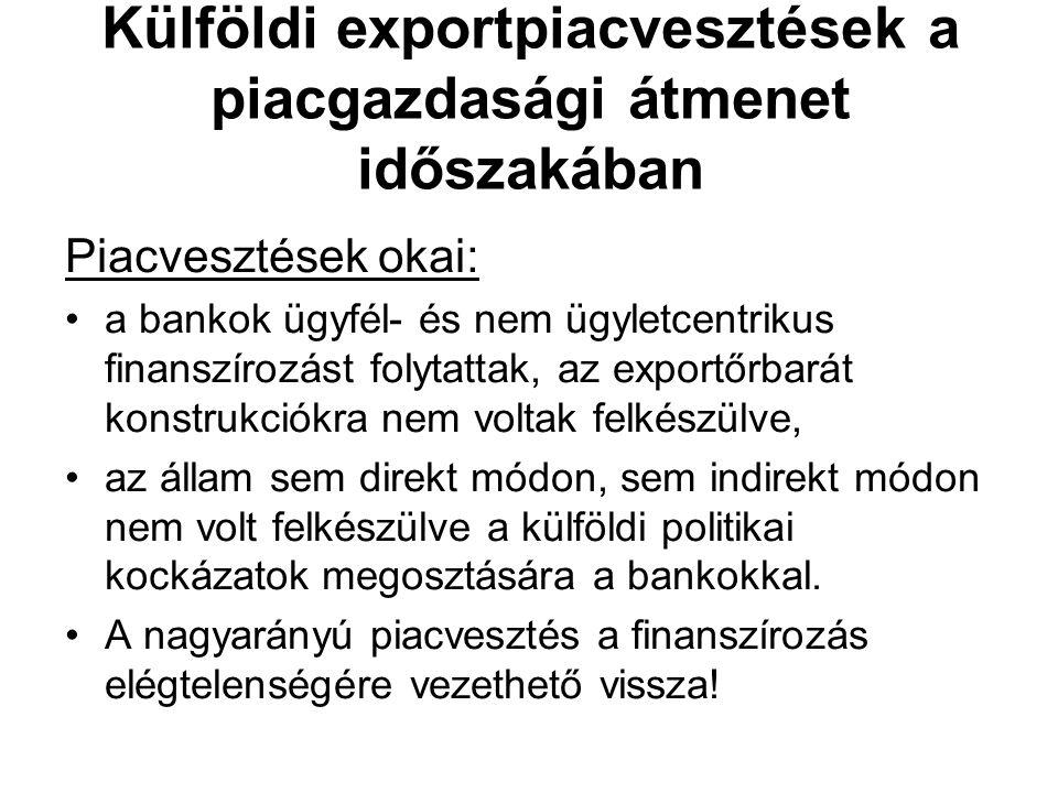 Külföldi exportpiacvesztések a piacgazdasági átmenet időszakában Piacvesztések okai: a bankok ügyfél- és nem ügyletcentrikus finanszírozást folytattak