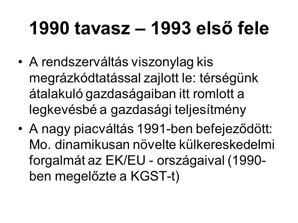 1990 tavasz – 1993 első fele A rendszerváltás viszonylag kis megrázkódtatással zajlott le: térségünk átalakuló gazdaságaiban itt romlott a legkevésbé