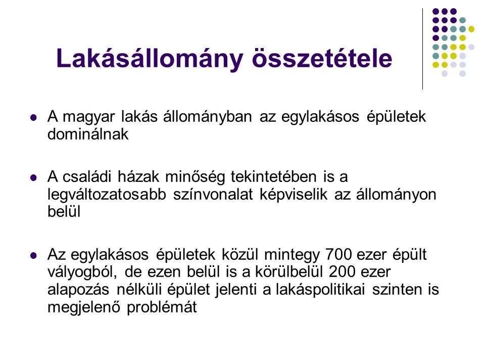 Lakásállomány összetétele A magyar lakás állományban az egylakásos épületek dominálnak A családi házak minőség tekintetében is a legváltozatosabb színvonalat képviselik az állományon belül Az egylakásos épületek közül mintegy 700 ezer épült vályogból, de ezen belül is a körülbelül 200 ezer alapozás nélküli épület jelenti a lakáspolitikai szinten is megjelenő problémát