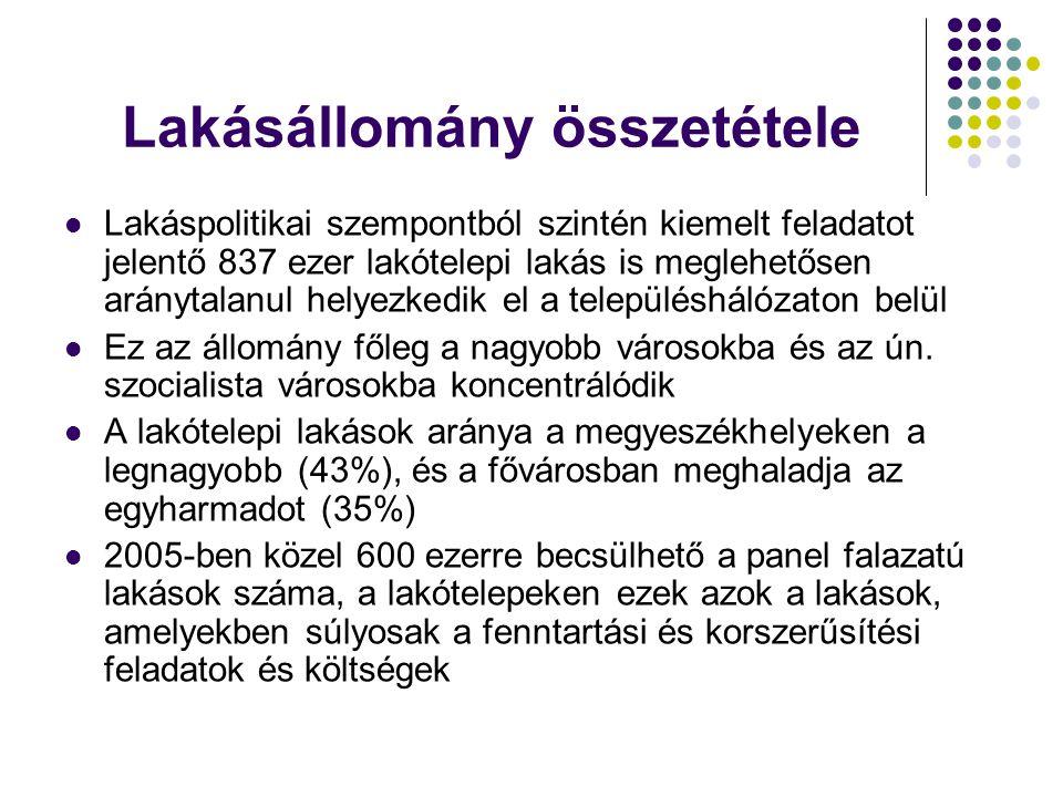 Lakásállomány összetétele Lakáspolitikai szempontból szintén kiemelt feladatot jelentő 837 ezer lakótelepi lakás is meglehetősen aránytalanul helyezkedik el a településhálózaton belül Ez az állomány főleg a nagyobb városokba és az ún.