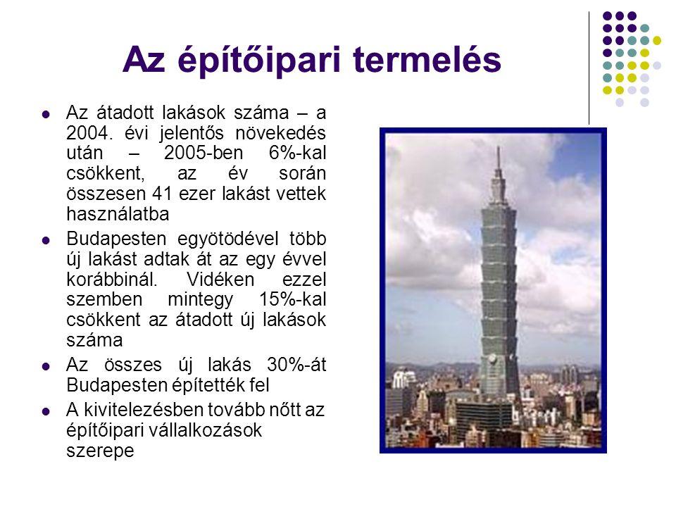 Az építőipari termelés Az átadott lakások száma – a 2004.