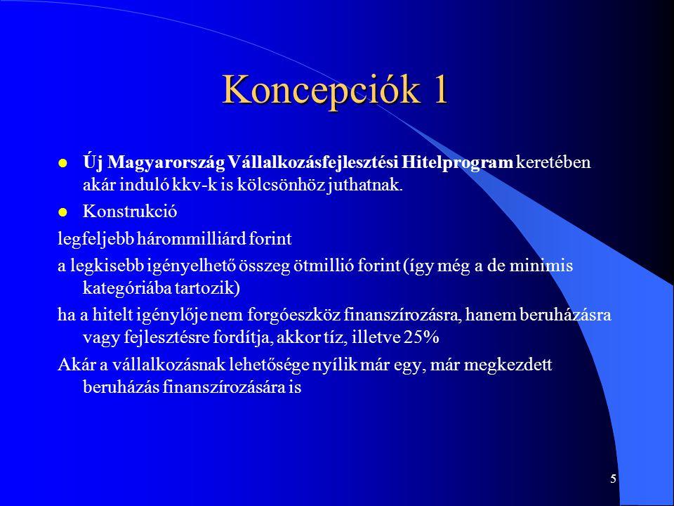5 Koncepciók 1 l Új Magyarország Vállalkozásfejlesztési Hitelprogram keretében akár induló kkv-k is kölcsönhöz juthatnak.