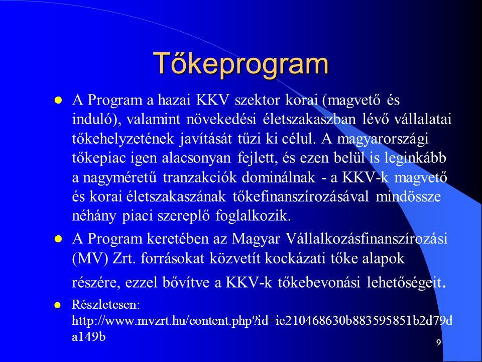 8 Széchenyi kártya l Likviditási gondok áthidalására, beruházásra és eszközfinanszírozásra is használható Széchenyi Kártya és annak második kiadása a Széchényi Kártya 2.
