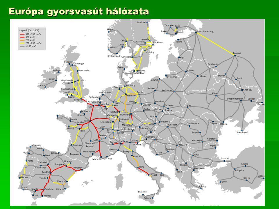 Európa gyorsvasút hálózata