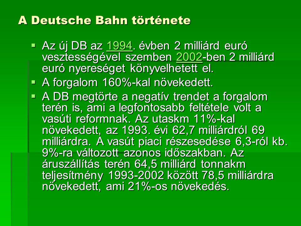 A Deutsche Bahn története  Az új DB az 1994. évben 2 milliárd euró vesztességével szemben 2002-ben 2 milliárd euró nyereséget könyvelhetett el. 19942