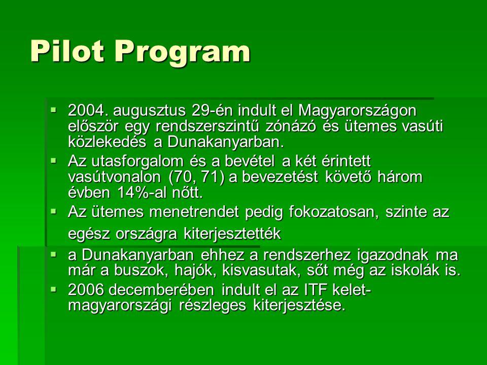 Pilot Program  2004. augusztus 29-én indult el Magyarországon először egy rendszerszintű zónázó és ütemes vasúti közlekedés a Dunakanyarban.  Az uta
