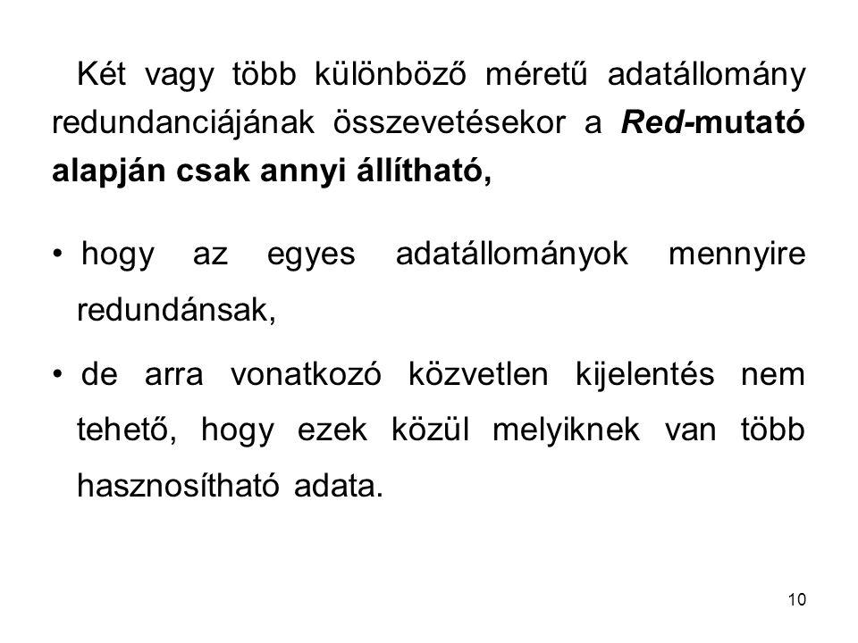 10 Két vagy több különböző méretű adatállomány redundanciájának összevetésekor a Red-mutató alapján csak annyi állítható, hogy az egyes adatállományok