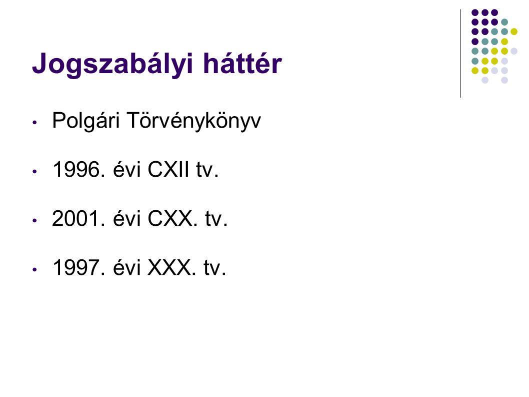 Jogszabályi háttér Polgári Törvénykönyv 1996. évi CXII tv. 2001. évi CXX. tv. 1997. évi XXX. tv.