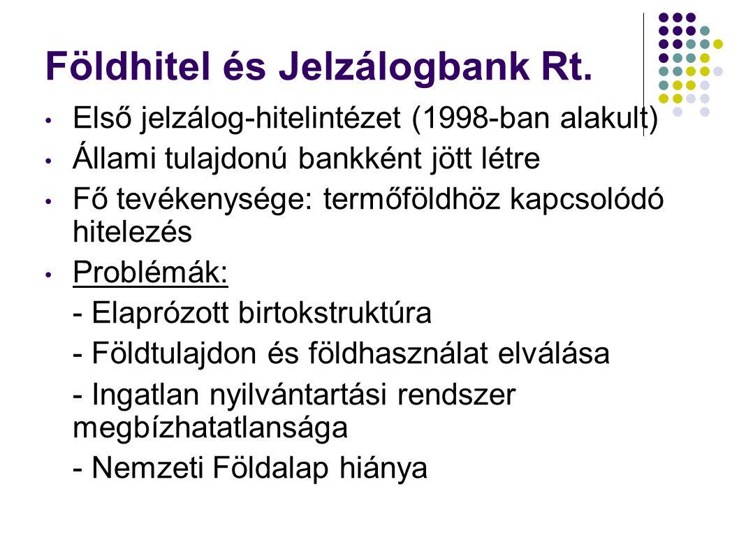Földhitel és Jelzálogbank Rt. Első jelzálog-hitelintézet (1998-ban alakult) Állami tulajdonú bankként jött létre Fő tevékenysége: termőföldhöz kapcsol