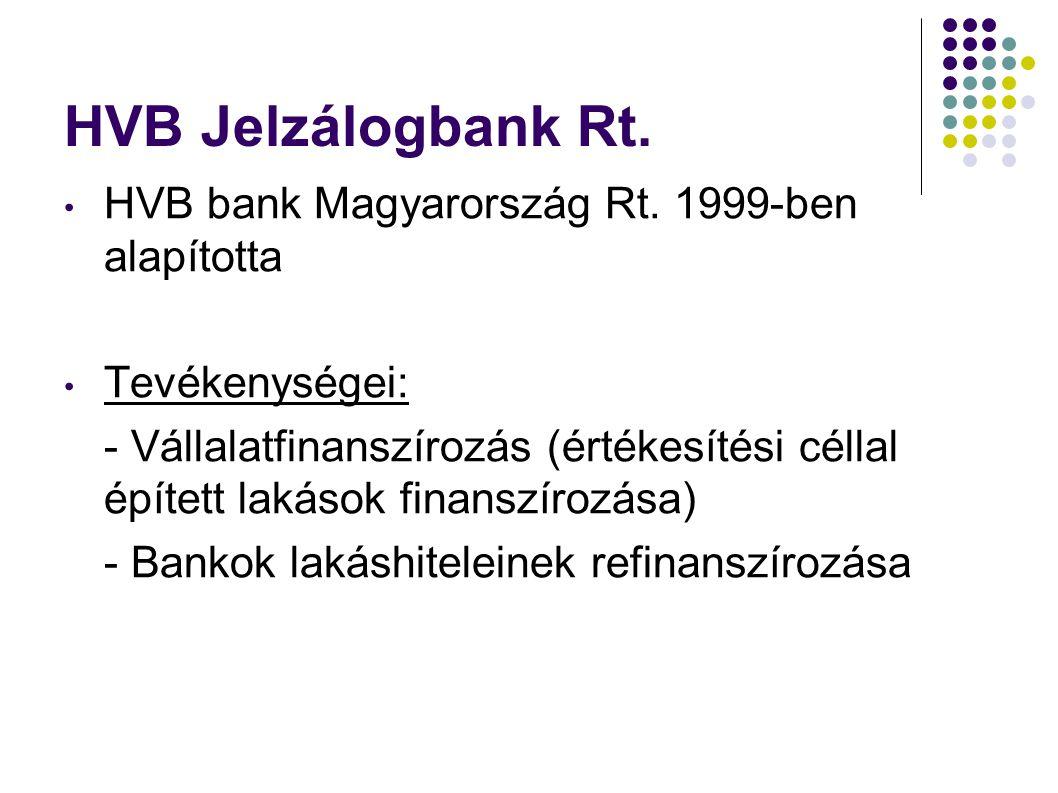 HVB Jelzálogbank Rt. HVB bank Magyarország Rt. 1999-ben alapította Tevékenységei: - Vállalatfinanszírozás (értékesítési céllal épített lakások finansz