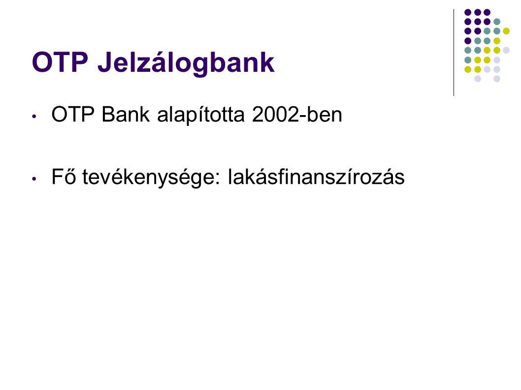 OTP Jelzálogbank OTP Bank alapította 2002-ben Fő tevékenysége: lakásfinanszírozás