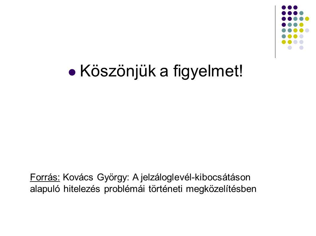 Köszönjük a figyelmet! Forrás: Kovács György: A jelzáloglevél-kibocsátáson alapuló hitelezés problémái történeti megközelítésben