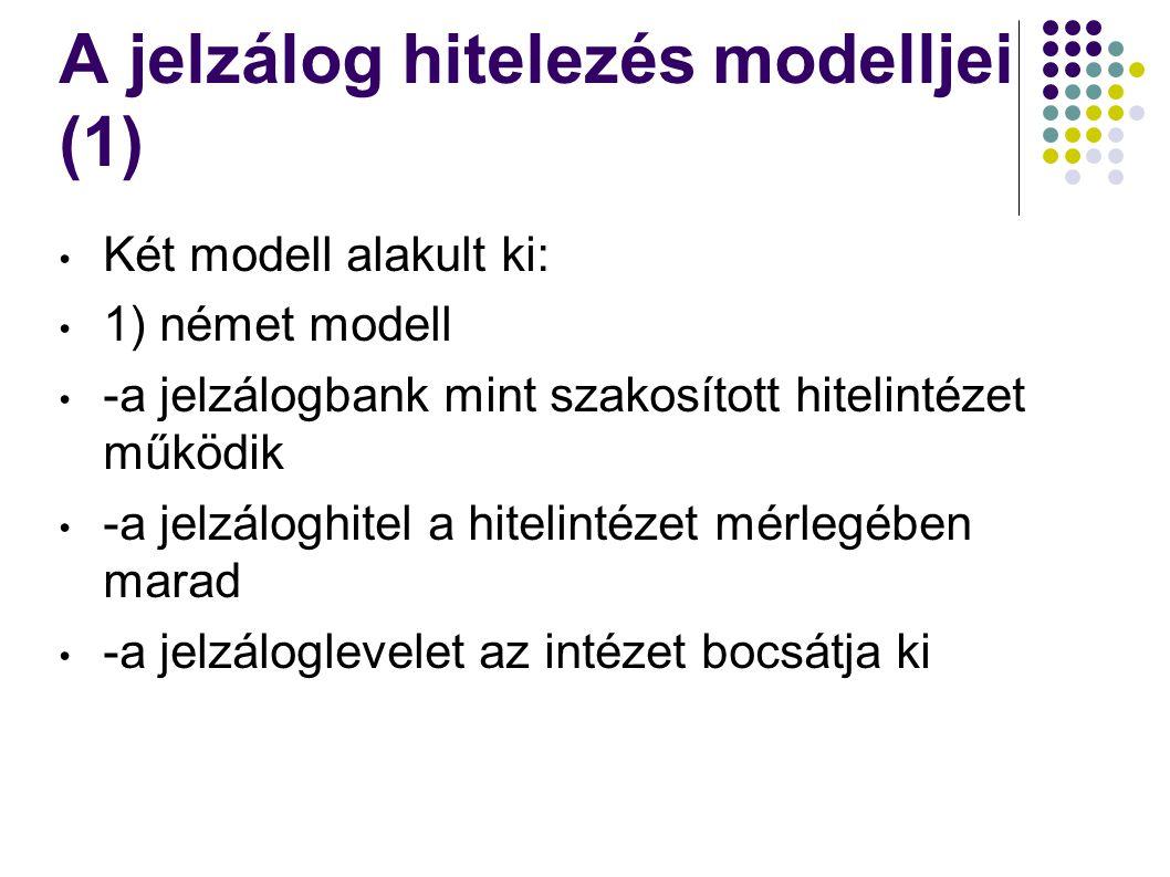 A jelzálog hitelezés modelljei (1) Két modell alakult ki: 1) német modell -a jelzálogbank mint szakosított hitelintézet működik -a jelzáloghitel a hit