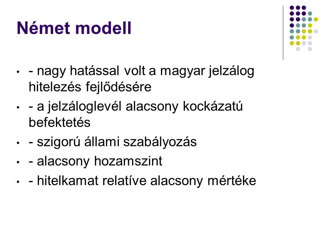 Német modell - nagy hatással volt a magyar jelzálog hitelezés fejlődésére - a jelzáloglevél alacsony kockázatú befektetés - szigorú állami szabályozás