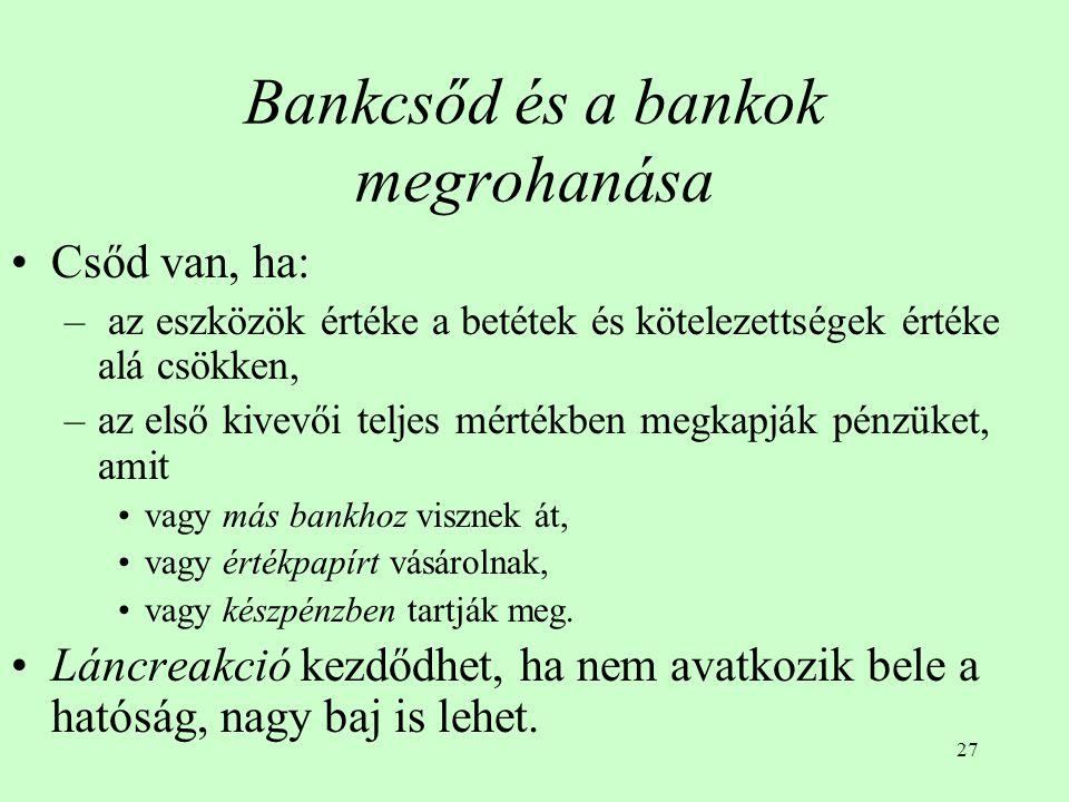27 Bankcsőd és a bankok megrohanása Csőd van, ha: – az eszközök értéke a betétek és kötelezettségek értéke alá csökken, –az első kivevői teljes mérték
