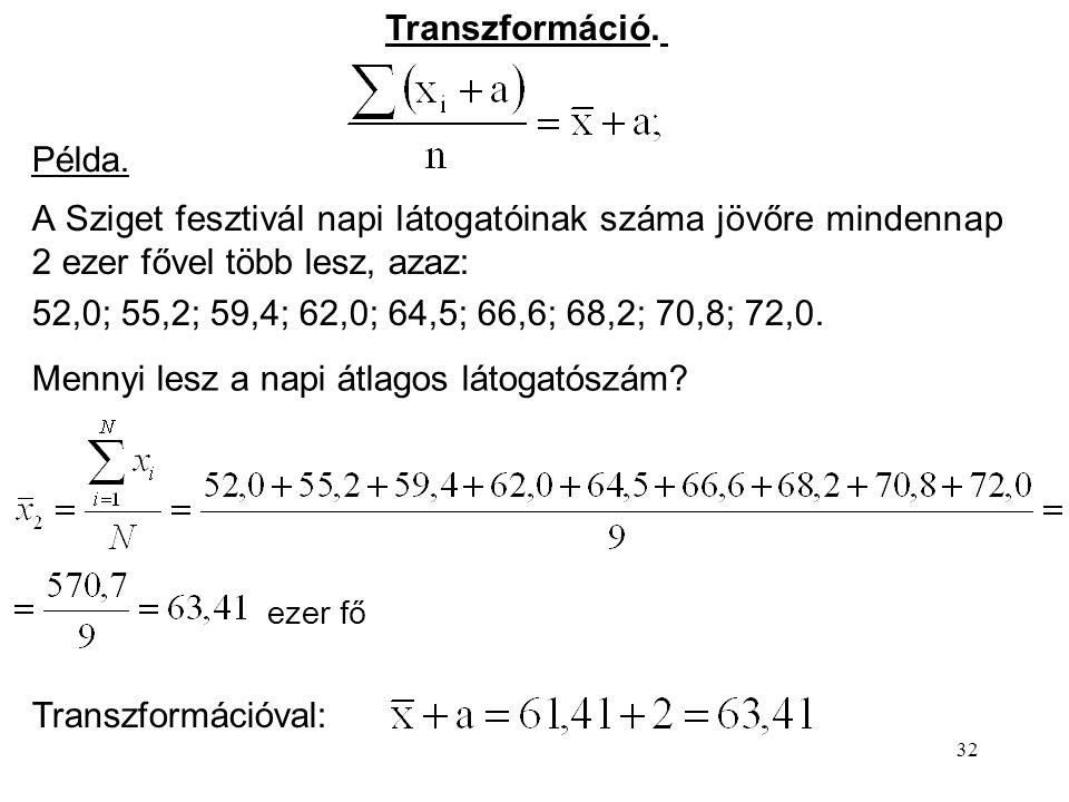 32 Transzformáció.