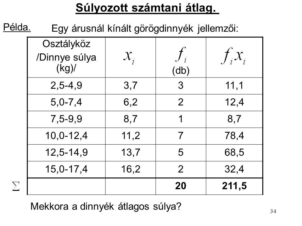 34 Súlyozott számtani átlag. Egy árusnál kínált görögdinnyék jellemzői: Osztályköz /Dinnye súlya (kg)/ (db) 2,5-4,93,7311,1 5,0-7,46,2212,4 7,5-9,98,7