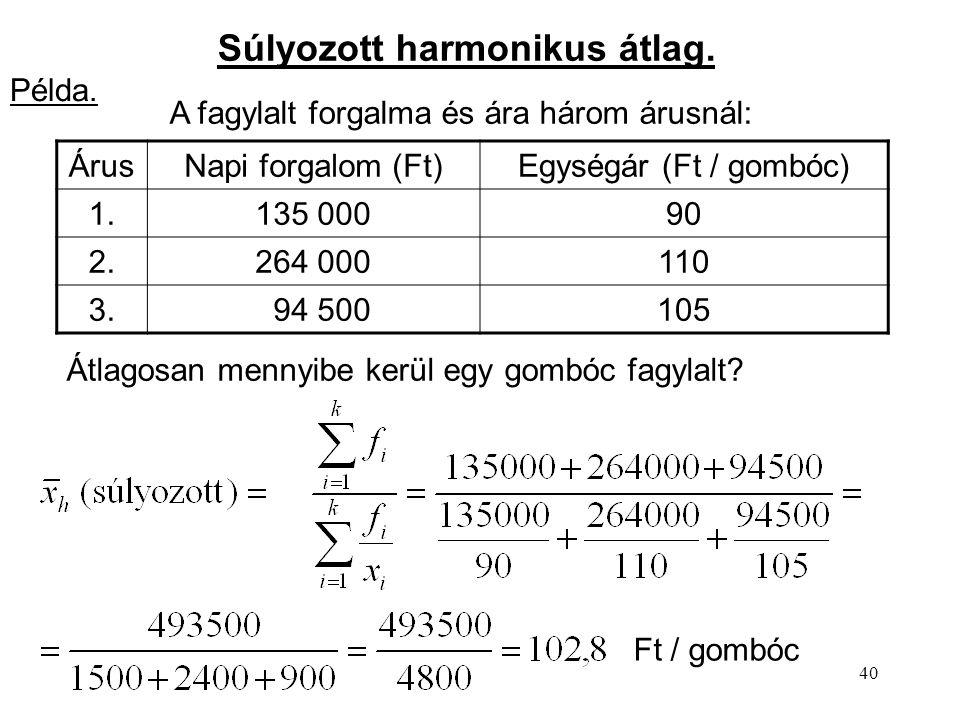 40 Súlyozott harmonikus átlag. A fagylalt forgalma és ára három árusnál: ÁrusNapi forgalom (Ft)Egységár (Ft / gombóc) 1.135 00090 2.264 000110 3. 94 5