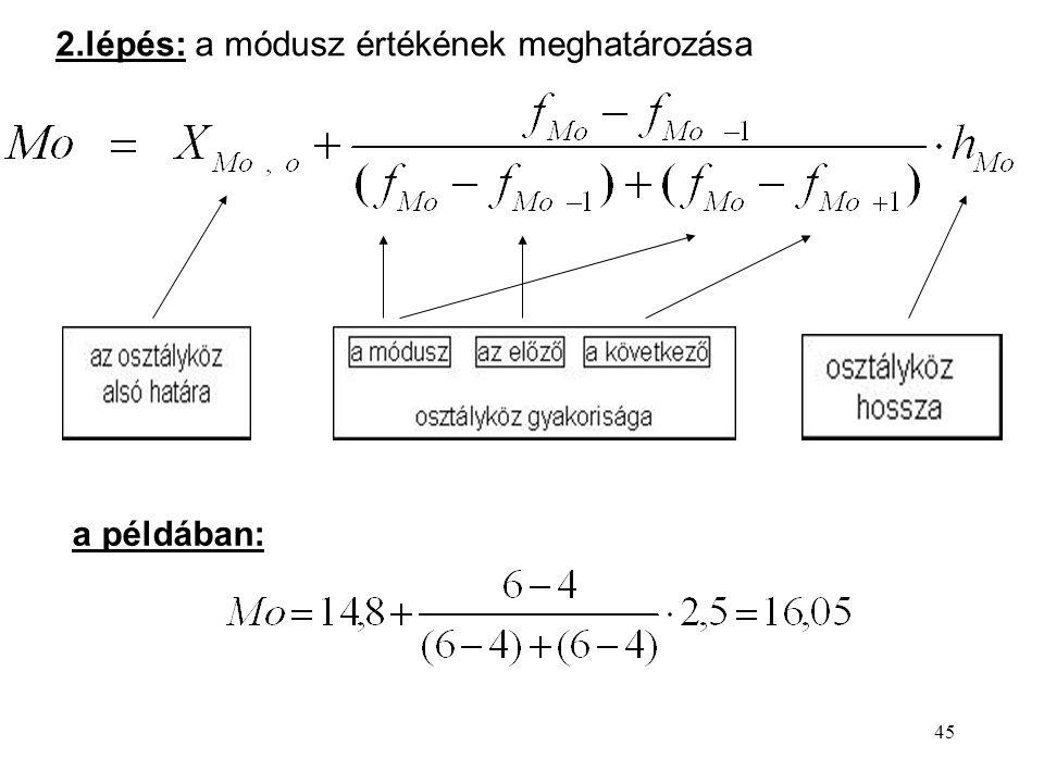 45 a példában: 2.lépés: a módusz értékének meghatározása