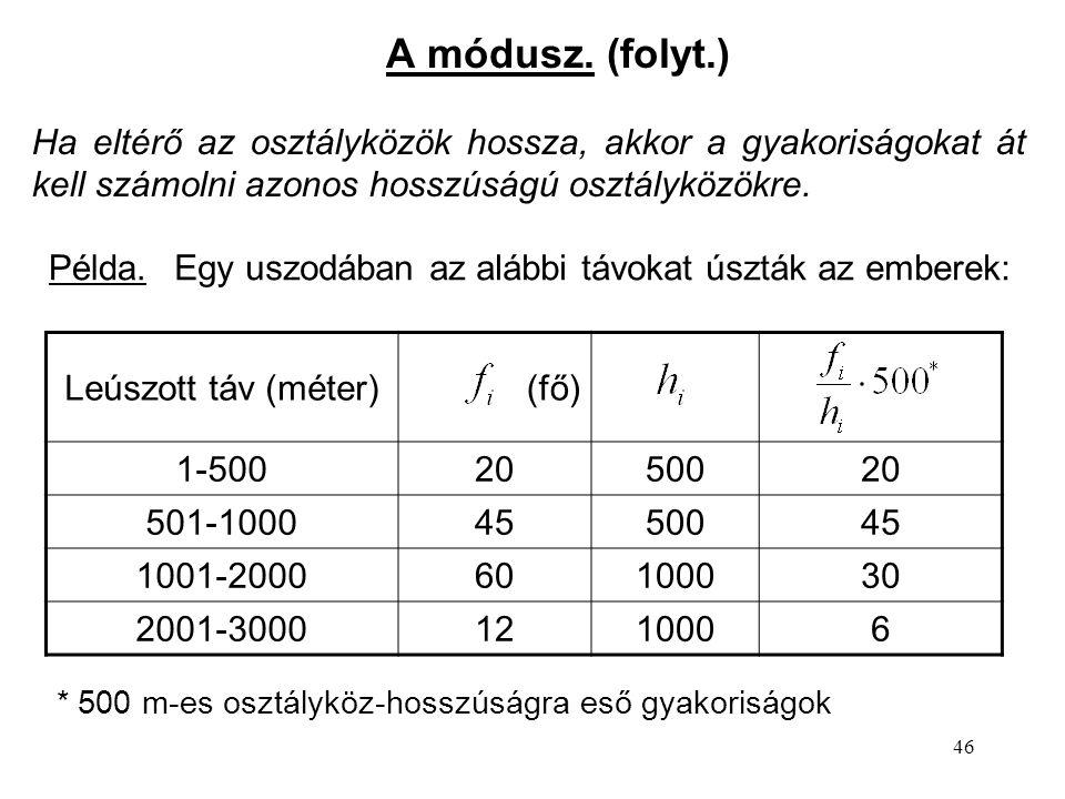 46 A módusz. (folyt.) Ha eltérő az osztályközök hossza, akkor a gyakoriságokat át kell számolni azonos hosszúságú osztályközökre. Leúszott táv (méter)