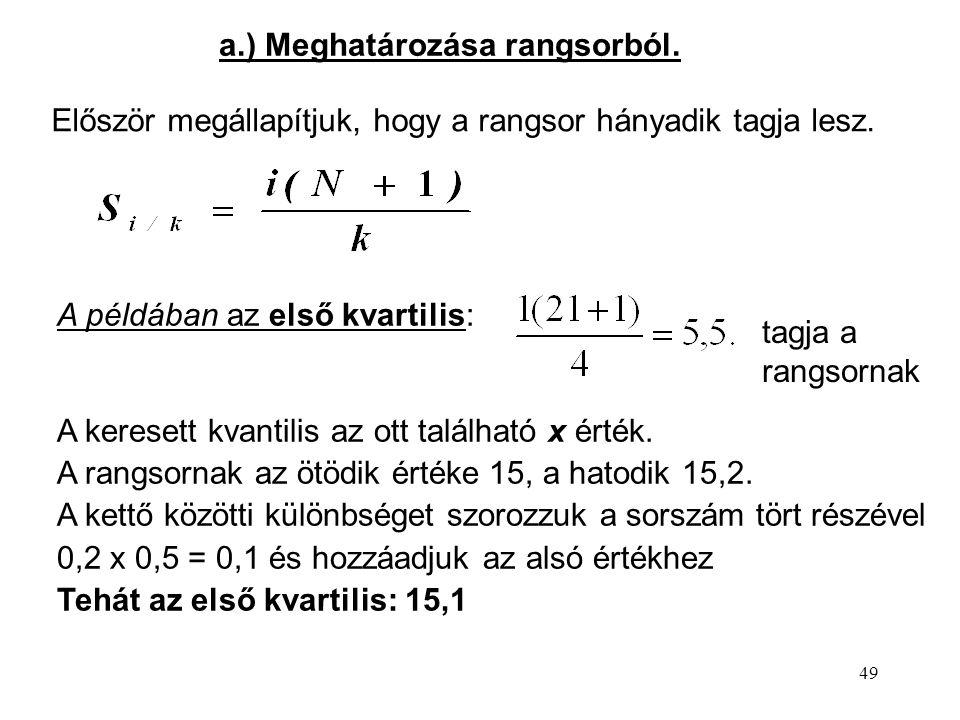 49 A példában az első kvartilis: A keresett kvantilis az ott található x érték. A rangsornak az ötödik értéke 15, a hatodik 15,2. A kettő közötti külö