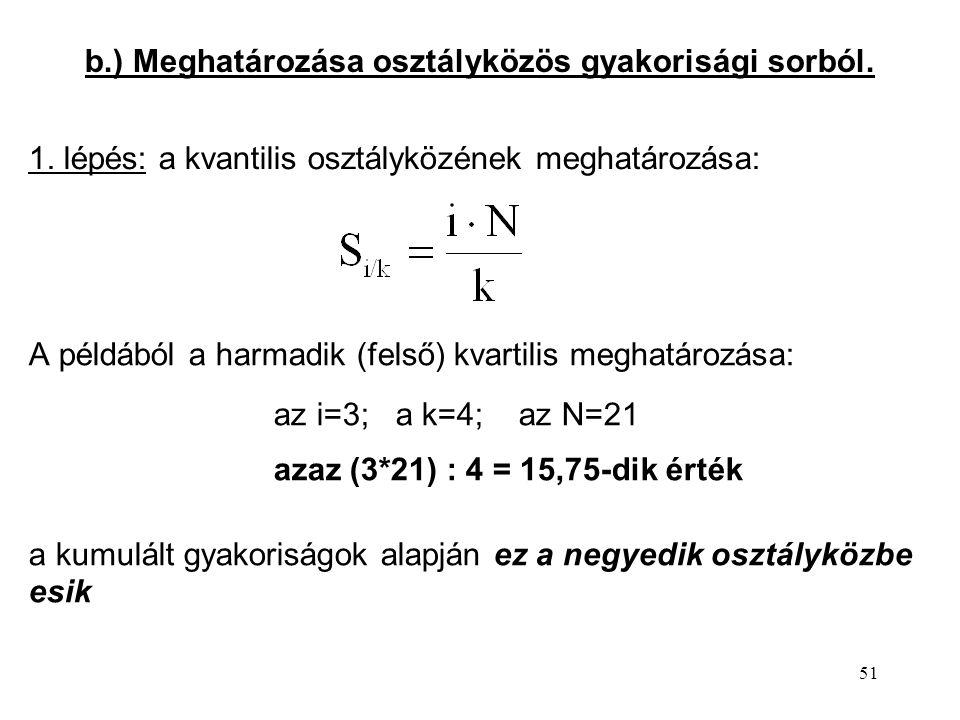51 b.) Meghatározása osztályközös gyakorisági sorból. A példából a harmadik (felső) kvartilis meghatározása: az i=3; a k=4; az N=21 azaz (3*21) : 4 =