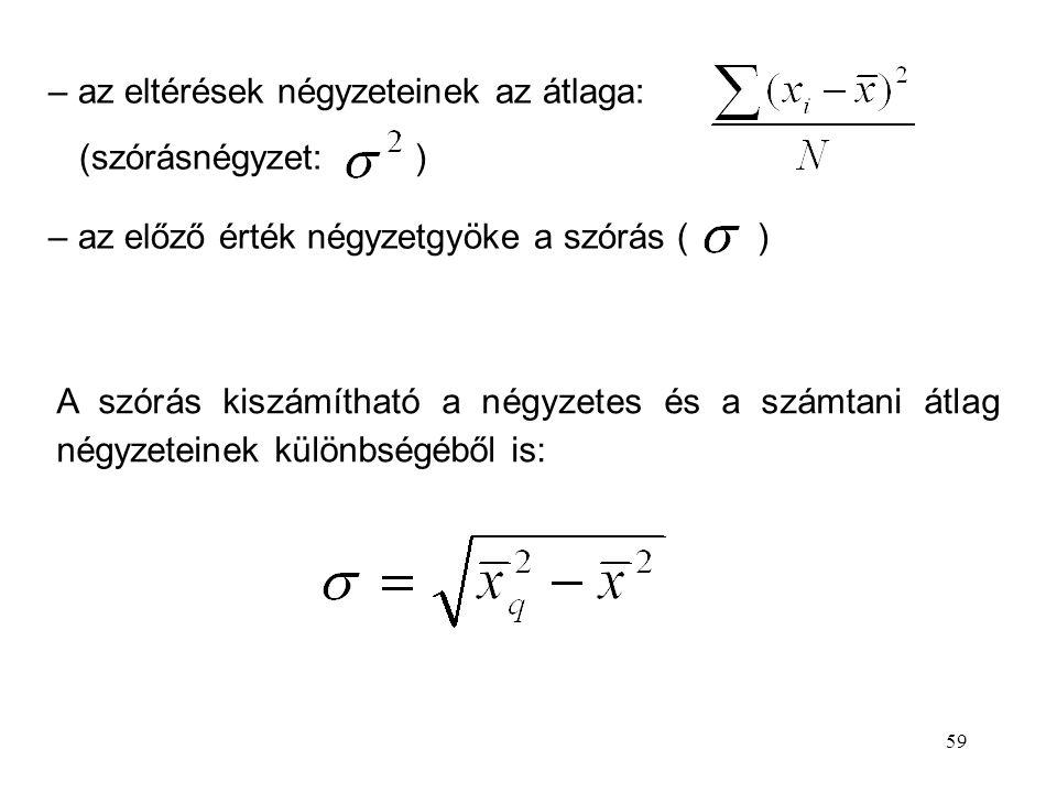 59 A szórás kiszámítható a négyzetes és a számtani átlag négyzeteinek különbségéből is: – az eltérések négyzeteinek az átlaga: (szórásnégyzet: ) – az