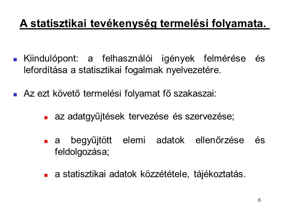 6 Kiindulópont: a felhasználói igények felmérése és lefordítása a statisztikai fogalmak nyelvezetére. Az ezt követő termelési folyamat fő szakaszai: a