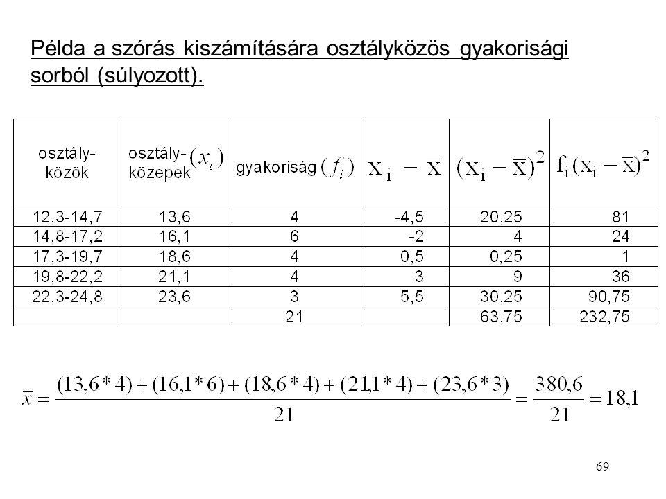 69 Példa a szórás kiszámítására osztályközös gyakorisági sorból (súlyozott).