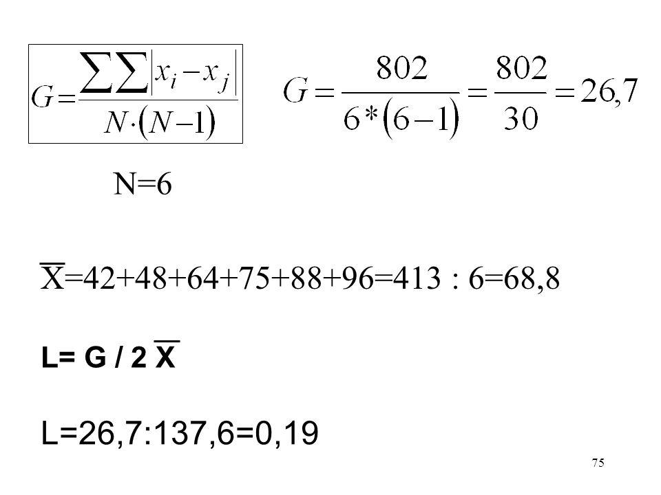 75 N=6 X=42+48+64+75+88+96=413 : 6=68,8 L=26,7:137,6=0,19 L= G / 2 X