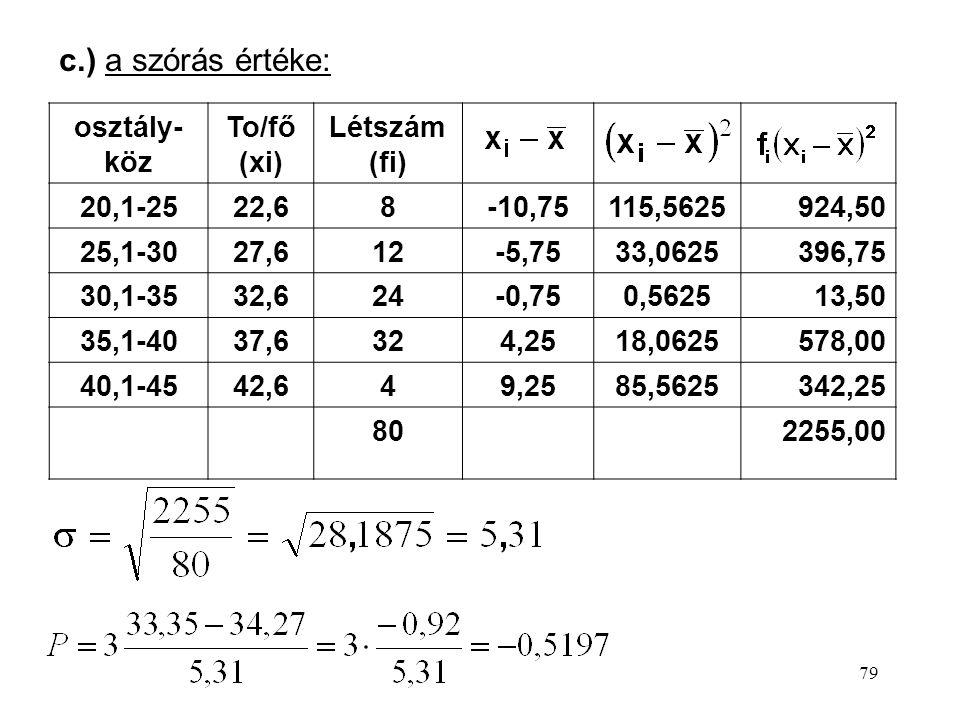 79 c.) a szórás értéke: osztály- köz To/fő (xi) Létszám (fi) 20,1-2522,68-10,75115,5625924,50 25,1-3027,612-5,7533,0625396,75 30,1-3532,624-0,750,5625