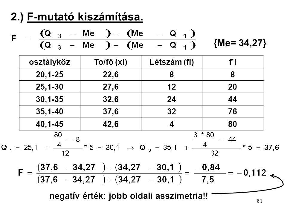 81 2.) F-mutató kiszámítása. {Me= 34,27} osztályközTo/fő (xi)Létszám (fi)f'i 20,1-2522,688 25,1-3027,61220 30,1-3532,62444 35,1-4037,63276 40,1-4542,6