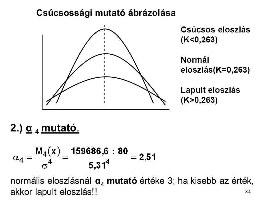 84 Csúcsossági mutató ábrázolása Csúcsos eloszlás (K<0,263) Normál eloszlás(K=0,263) Lapult eloszlás (K>0,263) 2.) α 4 mutató. normális eloszlásnál α