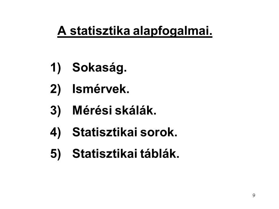 9 A statisztika alapfogalmai. 1) Sokaság. 2) Ismérvek. 3) Mérési skálák. 4) Statisztikai sorok. 5) Statisztikai táblák.