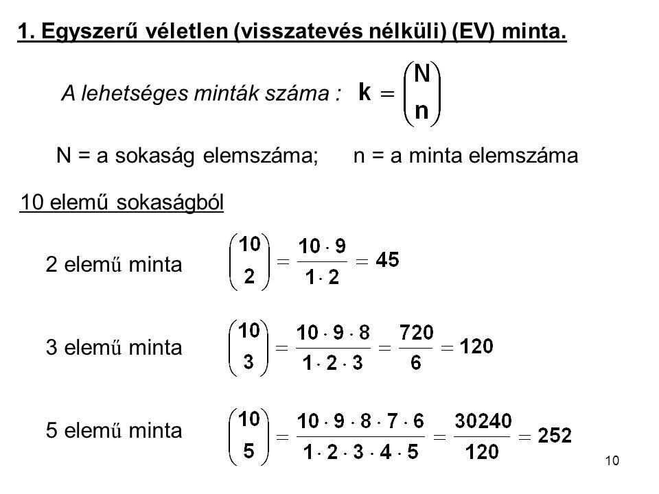 10 2 elem ű minta 3 elem ű minta 5 elem ű minta 10 elemű sokaságból 1. Egyszerű véletlen (visszatevés nélküli) (EV) minta. A lehetséges minták száma :