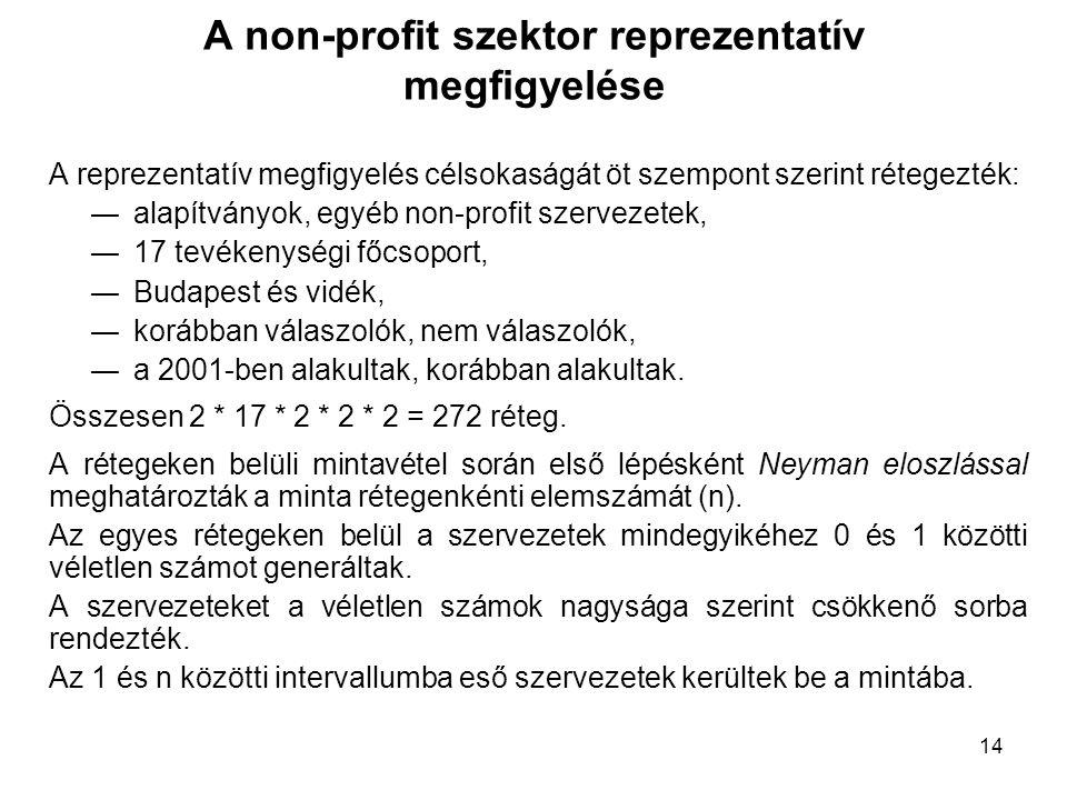 14 A non-profit szektor reprezentatív megfigyelése A reprezentatív megfigyelés célsokaságát öt szempont szerint rétegezték: ―alapítványok, egyéb non-p