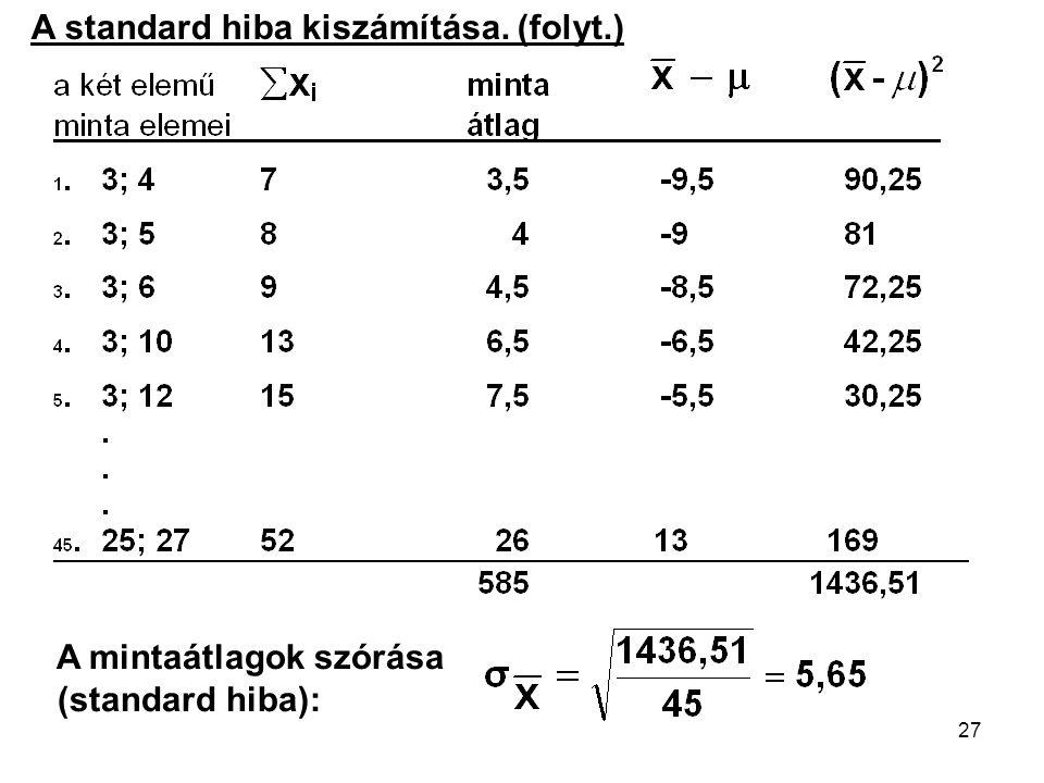 27 A mintaátlagok szórása (standard hiba): A standard hiba kiszámítása. (folyt.)
