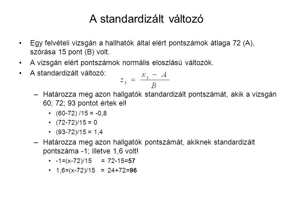 A standardizált változó Egy felvételi vizsgán a hallhatók által elért pontszámok átlaga 72 (A), szórása 15 pont (B) volt. A vizsgán elért pontszámok n