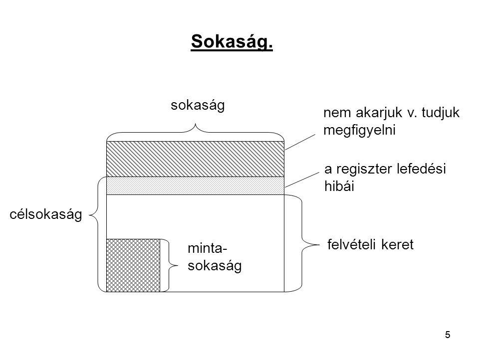 16 A mintajellemzők.A mintából számított mutatókat (pl.