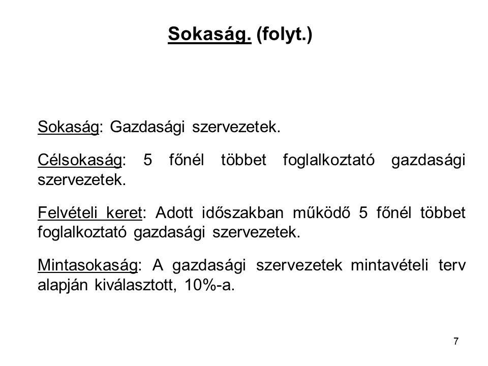 88 fő Élet- kor Szeged népessége korév szerint, 2001.
