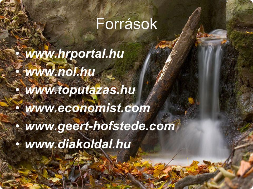 Források www.hrportal.hu www.nol.hu www.toputazas.hu www.economist.com www.geert-hofstede.com www.diakoldal.hu