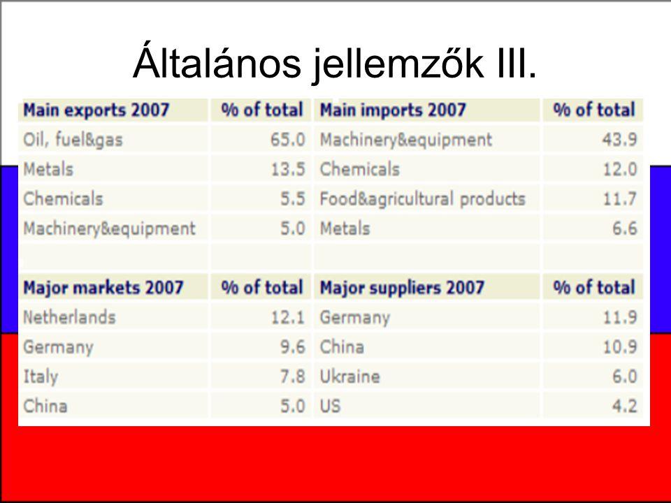 Általános jellemzők III. Legfontosabb iparágak: vas-és színesfémkohászat, acélgyártás, gépgyártás, kőolaj-feldolgozás, alumíniumkohászat, közlekedésie