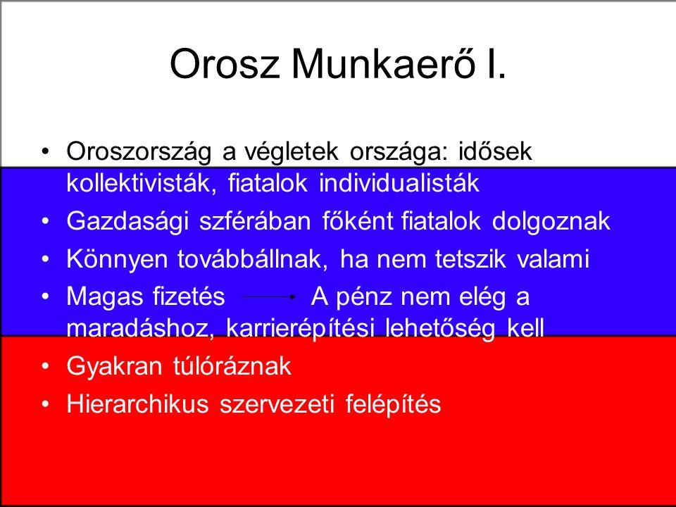 Orosz Munkaerő I.