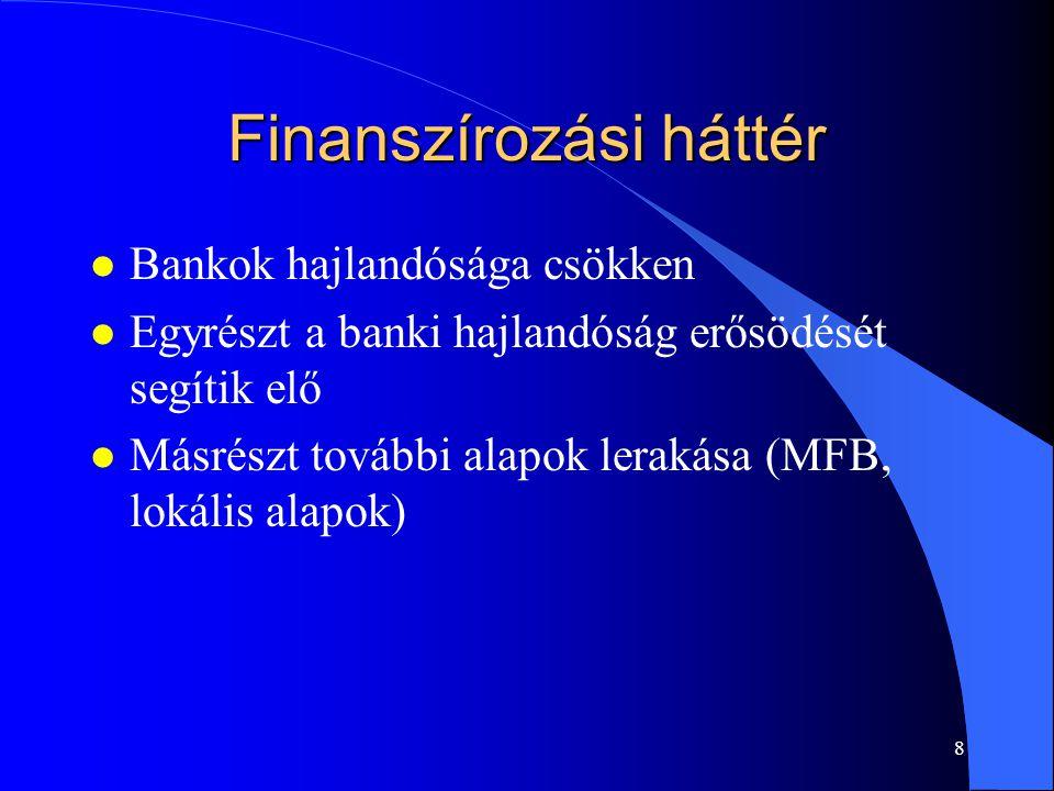 8 Finanszírozási háttér l Bankok hajlandósága csökken l Egyrészt a banki hajlandóság erősödését segítik elő l Másrészt további alapok lerakása (MFB, lokális alapok)