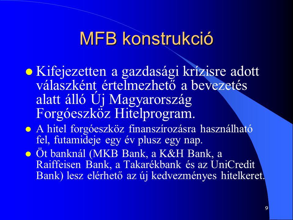 9 MFB konstrukció l Kifejezetten a gazdasági krízisre adott válaszként értelmezhető a bevezetés alatt álló Új Magyarország Forgóeszköz Hitelprogram.