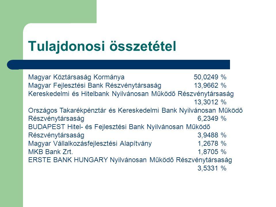 Tulajdonosi összetétel Magyar Köztársaság Kormánya 50,0249 % Magyar Fejlesztési Bank Részvénytársaság 13,9662 % Kereskedelmi és Hitelbank Nyilvánosan Működő Részvénytársaság 13,3012 % Országos Takarékpénztár és Kereskedelmi Bank Nyilvánosan Működő Részvénytársaság 6,2349 % BUDAPEST Hitel- és Fejlesztési Bank Nyilvánosan Működő Részvénytársaság 3,9488 % Magyar Vállalkozásfejlesztési Alapítvány 1,2678 % MKB Bank Zrt.