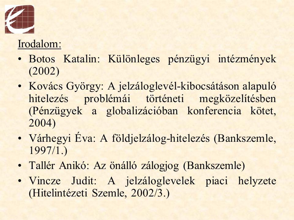 Irodalom: Botos Katalin: Különleges pénzügyi intézmények (2002) Kovács György: A jelzáloglevél-kibocsátáson alapuló hitelezés problémái történeti megk