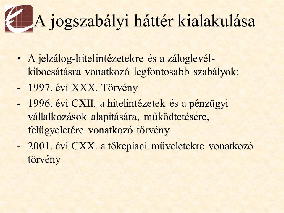 A jogszabályi háttér kialakulása A jelzálog-hitelintézetekre és a záloglevél- kibocsátásra vonatkozó legfontosabb szabályok: -1997. évi XXX. Törvény -