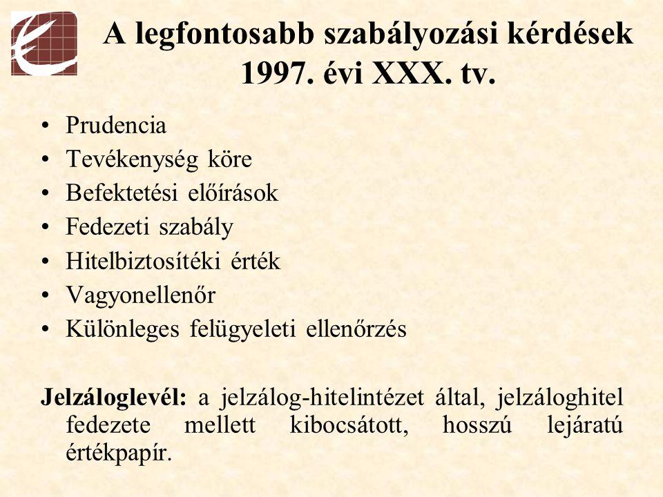 A legfontosabb szabályozási kérdések 1997. évi XXX. tv. Prudencia Tevékenység köre Befektetési előírások Fedezeti szabály Hitelbiztosítéki érték Vagyo