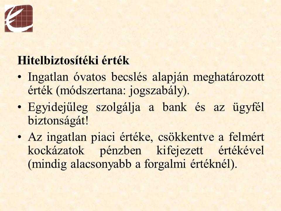 Hitelbiztosítéki érték Ingatlan óvatos becslés alapján meghatározott érték (módszertana: jogszabály). Egyidejűleg szolgálja a bank és az ügyfél bizton